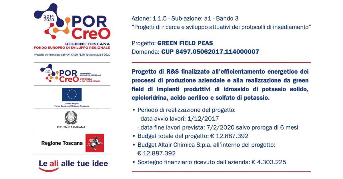 Progetti Di Ricerca E Sviluppo G.R.E.E.N. FIELD PEAS E SODA-4 (2019-2020)